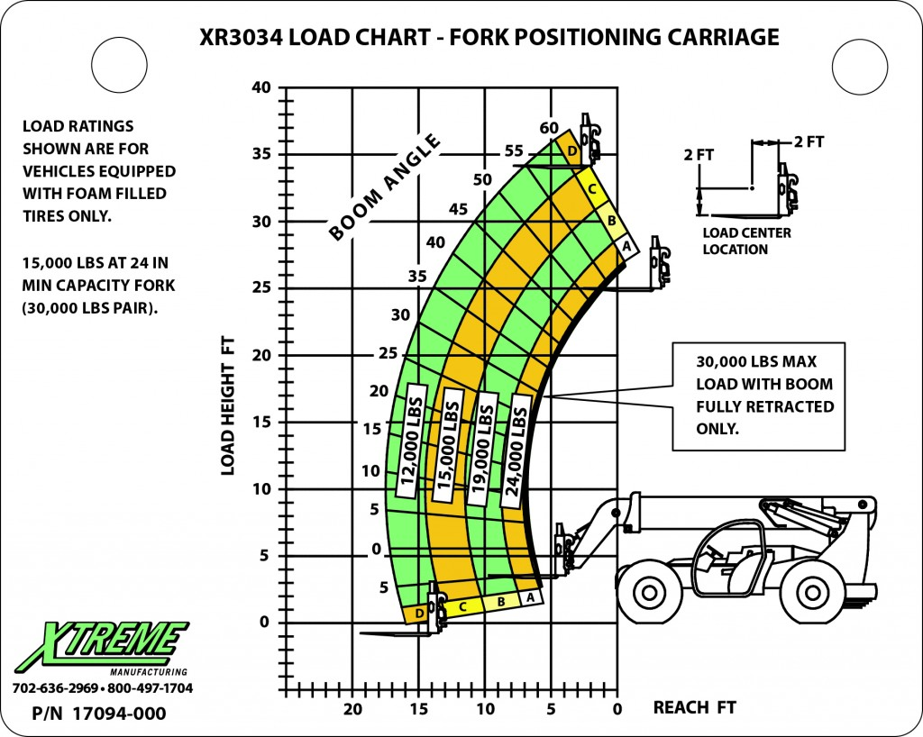 17094-000-3034-fork-positioning-carriage-1024x818