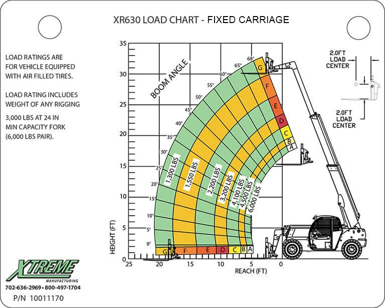 XR630 Load Chart - Fixed Carriage